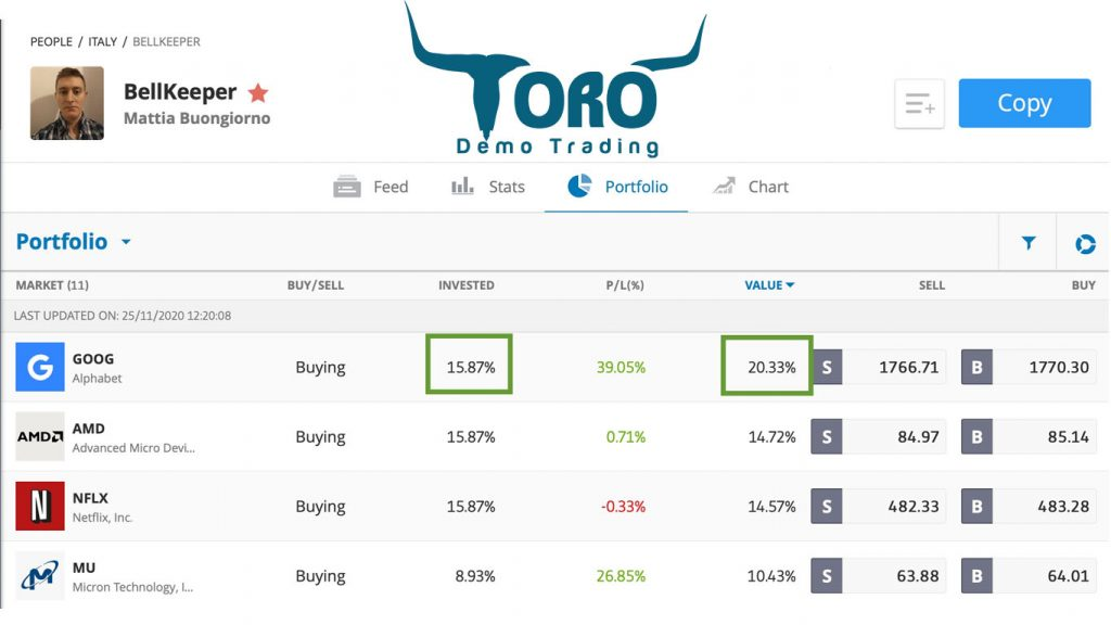 eToro Value copy portfolio