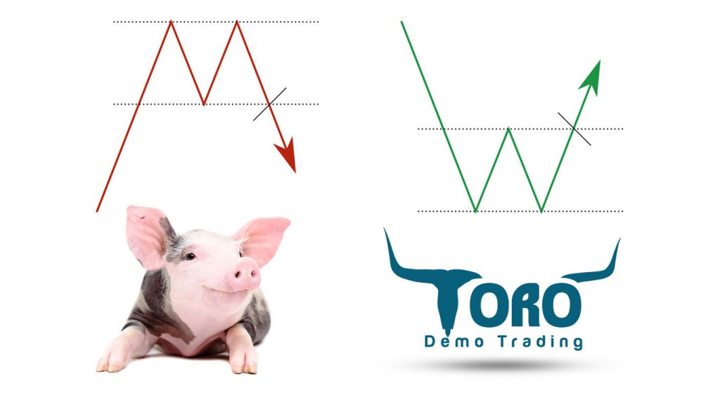 Bullish and Bearish Pigs Hoof Patterns