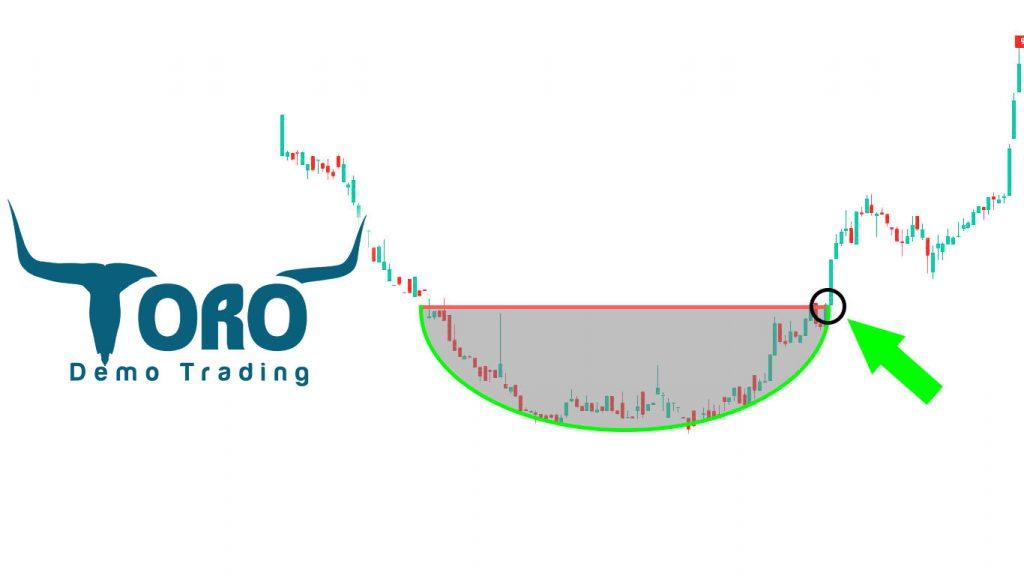 Rounding Bottom Stock Pattern