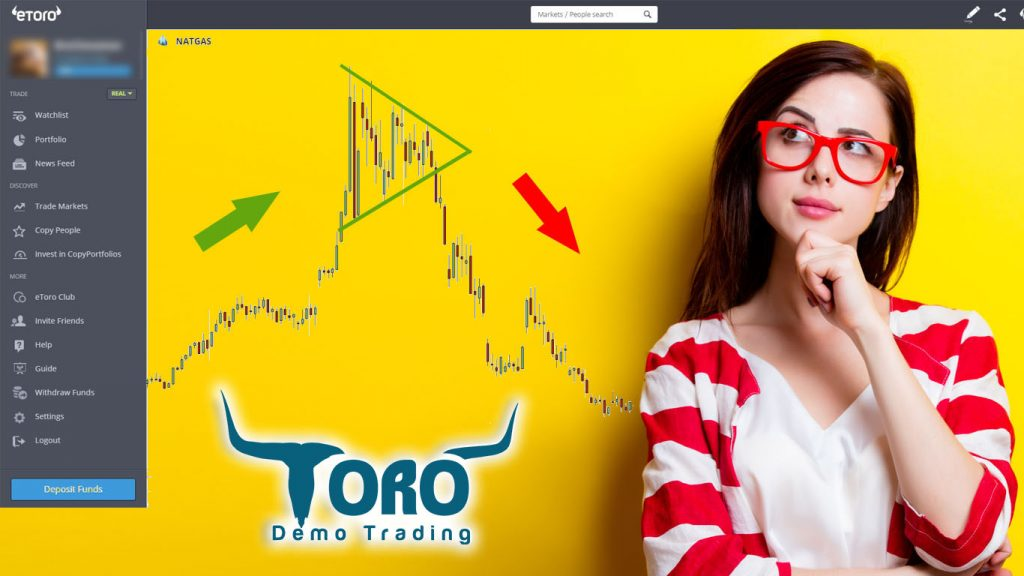 Triangle Pattern on eToro