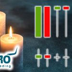 Candle Patterns